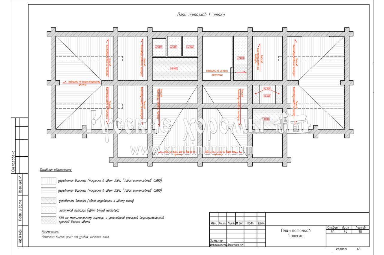 Схема перекрытия каркасного здания