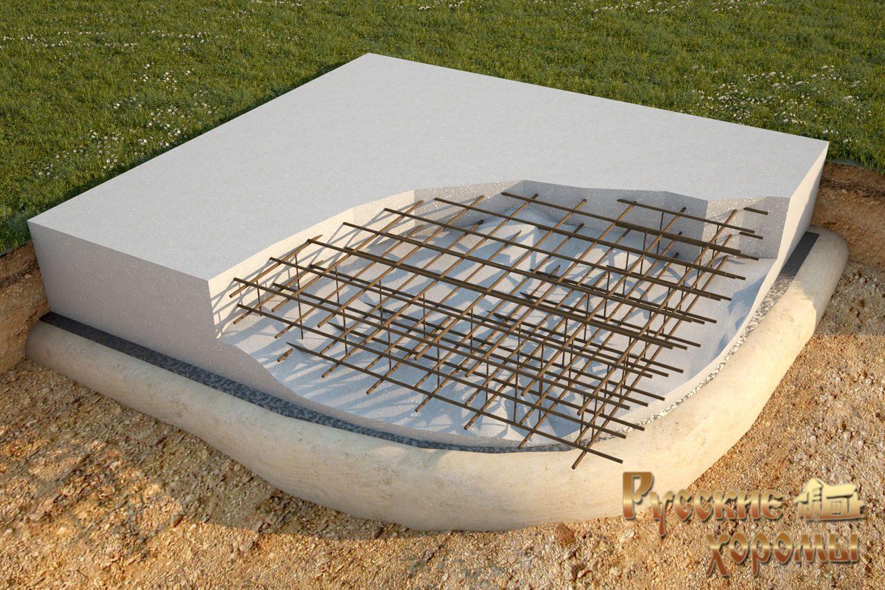 Строительство плитного фундамента - стоимость, проектирование, фото, технология