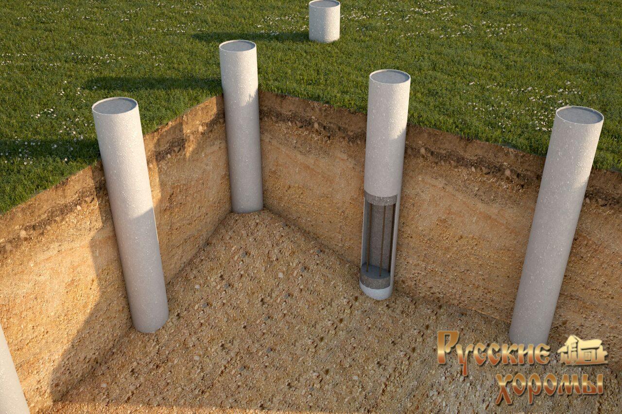 Фундамент столбчатый, строительство фундамента на сваях